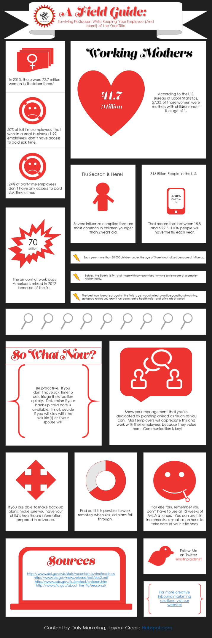 Inbound Marketing, Infographic, Working Moms, Sick Kids